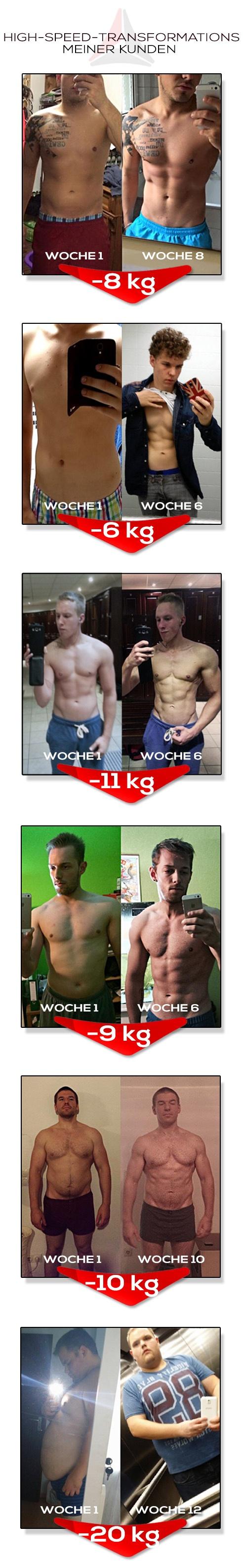 Transformations-Men
